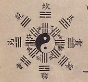 chinskie_symbole